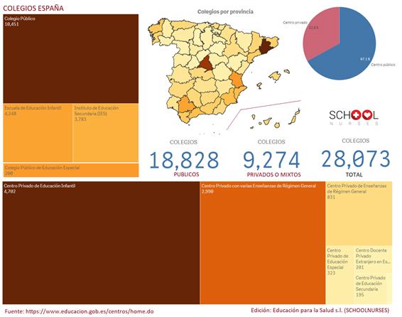 Colegios en España