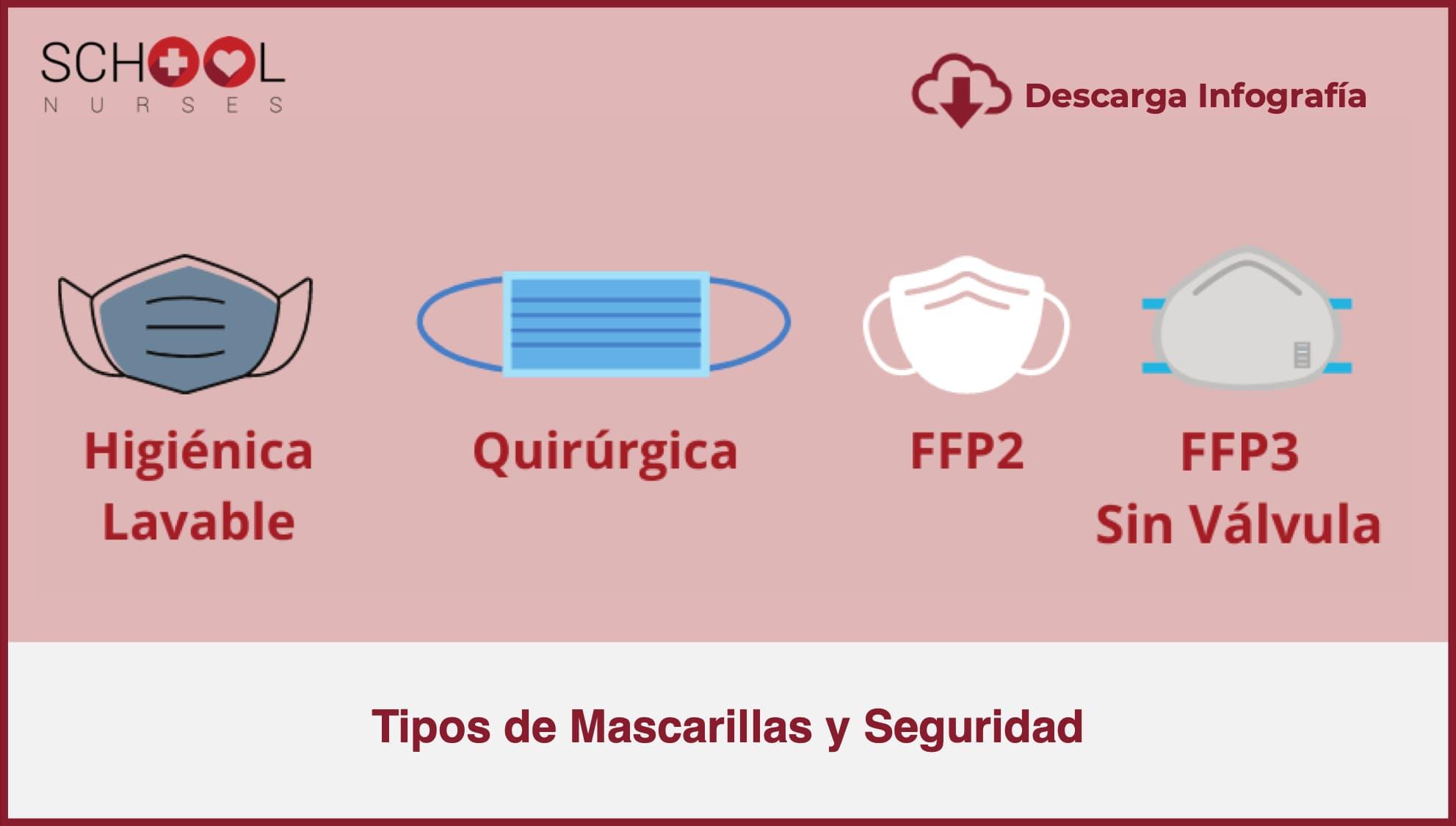 tipos de mascarilla (1)